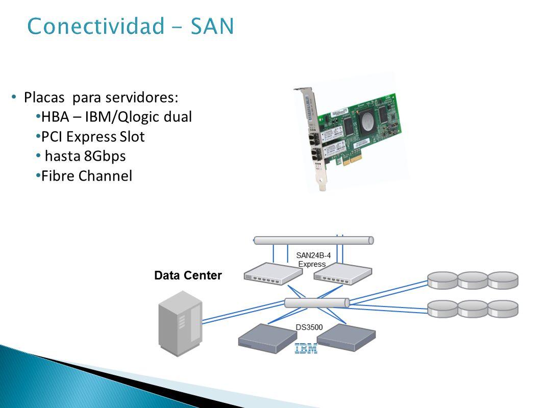 Switch: 2x IBMSystem Storage SAN24B-4 Express Puertos: 24 puertos 8 Gbps Protocolo Fibre Channel Servidores conectados: Unix BD test y prod Windows Cluster Dispositivos conectados: IBM Storage DS3500 IBM Library TS3200 Conexiones Redundantes