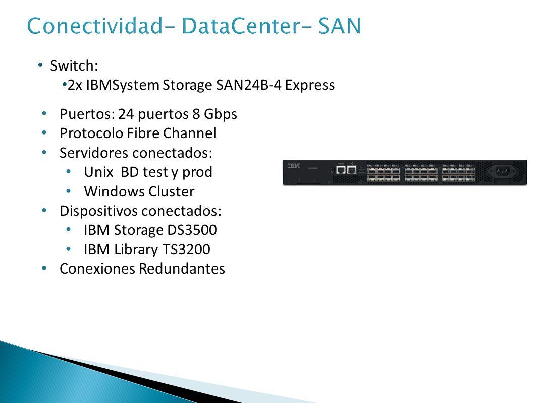 Switch: 2 x Cisco Catalyst 6504-E Chassis Placas 1 WS-X6724-SFPGE TX 24 puertos puertos RJ45 1Gbps Dispositivos Conectados 4 Servidores 10 puertos usados.
