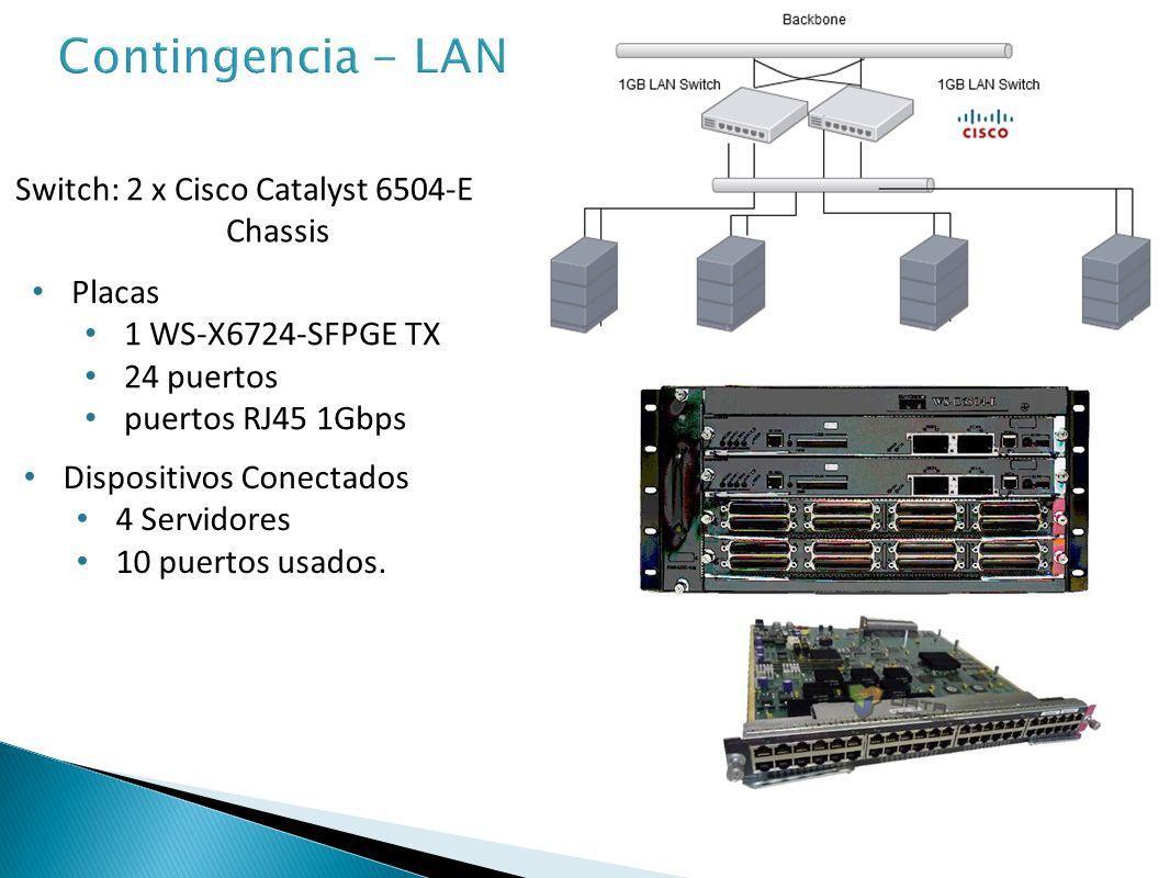 Switch: 2x IBM SAN24B-4 Express Puertos: 24 puertos 8 Gbps Protocolo Fibre Channel Servidores conectados: Unix BD y App Prod.
