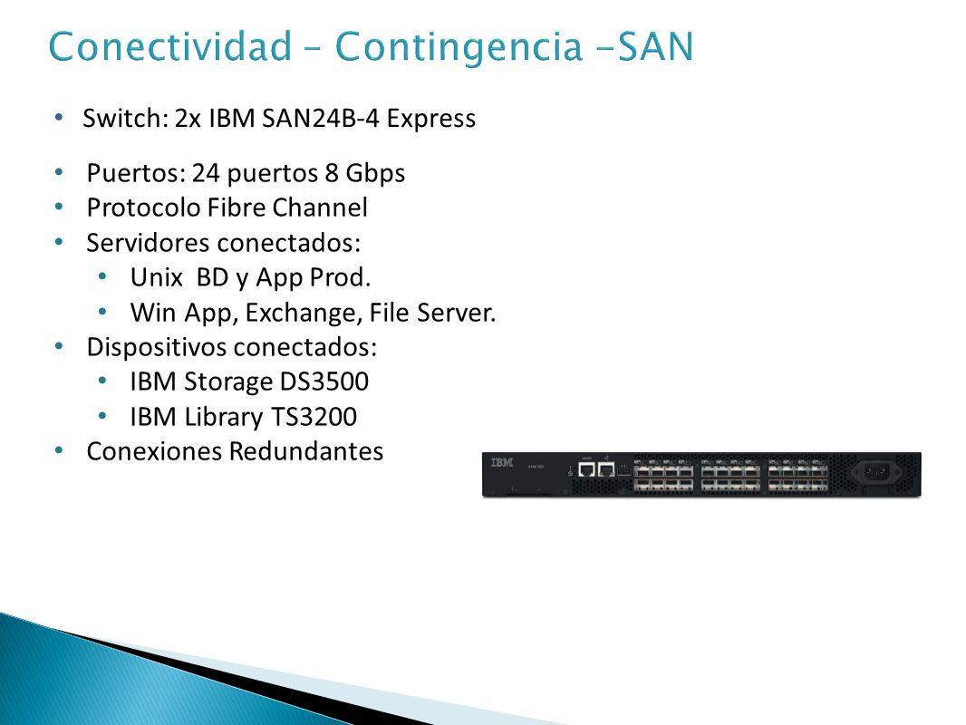 Controladora -1 IBM DS3500 Datacenter -1 IBM DS3500 Contingencia Expansión -IBM DS3524 EXP -Hasta 24 discos 2.5 por EXP, -Hasta 7 EXP por controlador -Se requieren 5 EXP para el Datacenter y 4 EXP para contingencia