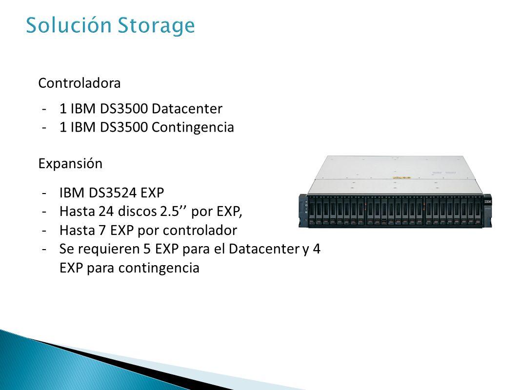 Cantidad de discos -IBM SAS 6g 2.5´´ -Capacidad: 146 GB -Velocidad: 15000 RPM -IOPS 217 Disco Elegido: -Discos Datacenter: 108 -Discos Contingencia: 73 -Discos de repuesto: 4