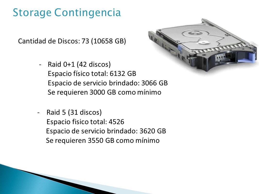Requerimientos: -Ventana de recuperación: 8 horas -Total de datos a recuperar: 6550 GB -Rate de recuperación: 232.89 MB/s Drive: -IBM TS2350 Half Height -Cinta LTO5 -Velocidad de transferencia: 98 MB/s -Drives necesarios: 3 (294 MB/s) Librería: -IBM TS3200 -Hasta 4 drivers Half Height -Hasta 48 cartuchos LTO5