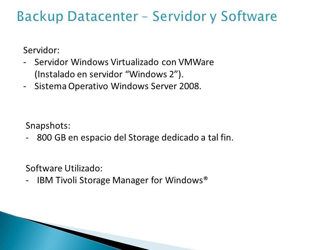 Agente Tivoli Storage Manager for Hardware: -Permite realizar server-less backup para Base de Datos de Producción y Desarrollo, Exchange y File Server.