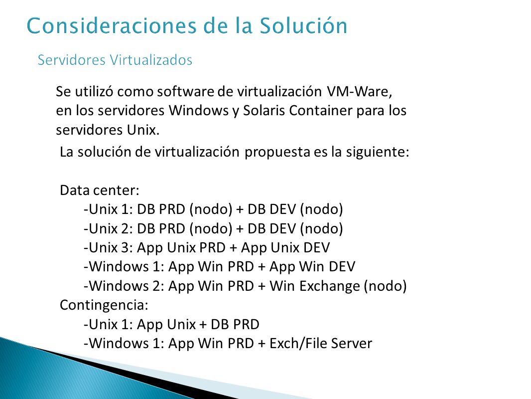 Servidor Unix 1 Fujitsu Sparc M5000 Procesadores8x Sparc VII+ Memoria256 GB CINT2006313 SAPS51353* AsignaciónCINTSAPSRAM DB Oracle RAC PRD 191,421500064GB Crecimiento 100%91,421500064GB APP Unix PRD 1, Nodo 19032GB * Basado en la siguiente estimación: SAPS del M3000 Sparc VII: 4130 CINT2006 del M3000 Sparc VII: 25.7 CINT2006 del M3000 Sparc VII++: 50.3 SAPS Estimados del M5000 SPARC VII+: 51353 Unix1 DB PRD 1 APP1 UNIX