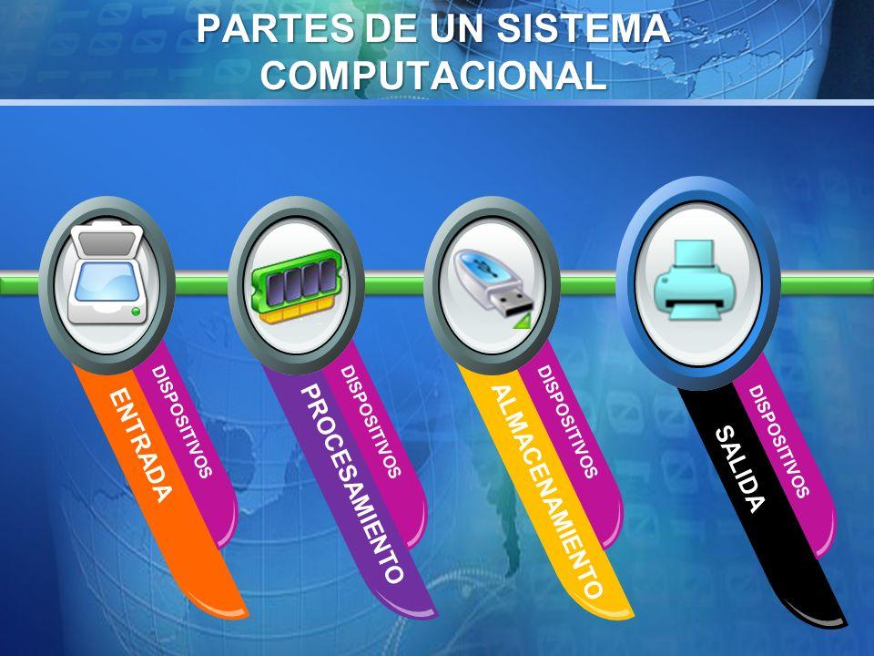 PARTES DE UN SISTEMA COMPUTACIONAL ENTRADA DISPOSITIVOS PROCESAMIENTO DISPOSITIVOS ALMACENAMIENTO DISPOSITIVOS SALIDA DISPOSITIVOS