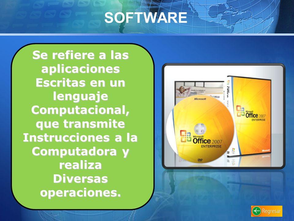 KEYBOARD (TECLADO) TECLAS DE FUNCIÓN TECLAESCAPE TECLACONTROL TECLAALT BARRAESPACIADORABARRAESPACIADORA TECLAS DE DESPLAZAMIENTO TECLADONUMÉRICOTECLADONUMÉRICO