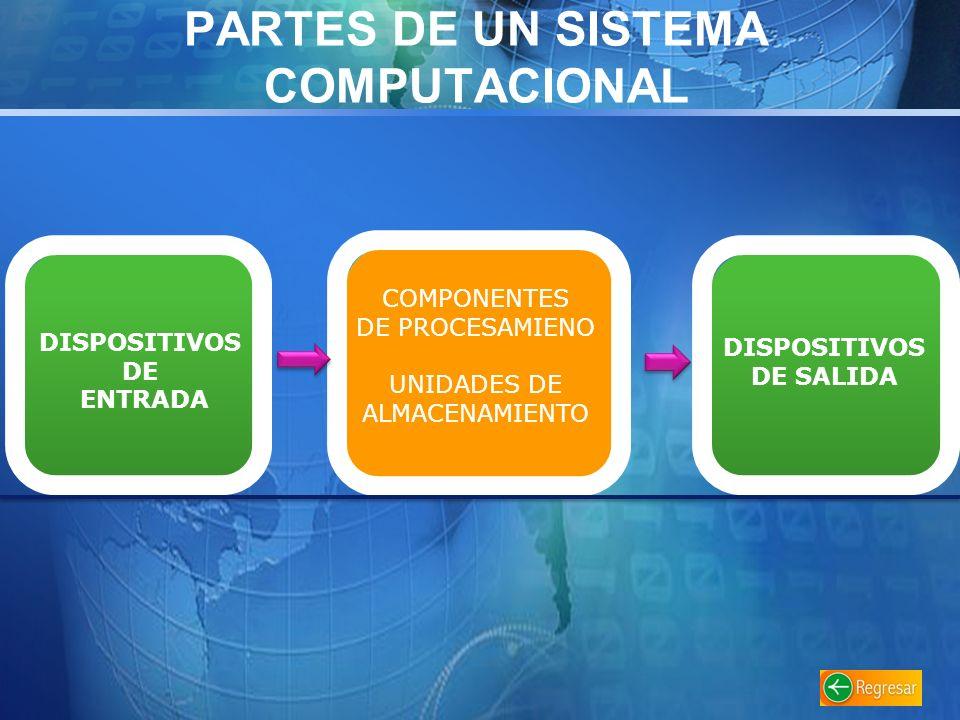 DISPOSITIVOS DE ENTRADA DISPOSITIVOS DE ENTRADA PARTES DE UN SISTEMA COMPUTACIONAL DISPOSITIVOS DE ENTRADA COMPONENTES DE PROCESAMIENO UNIDADES DE ALMACENAMIENTO DISPOSITIVOS DE SALIDA