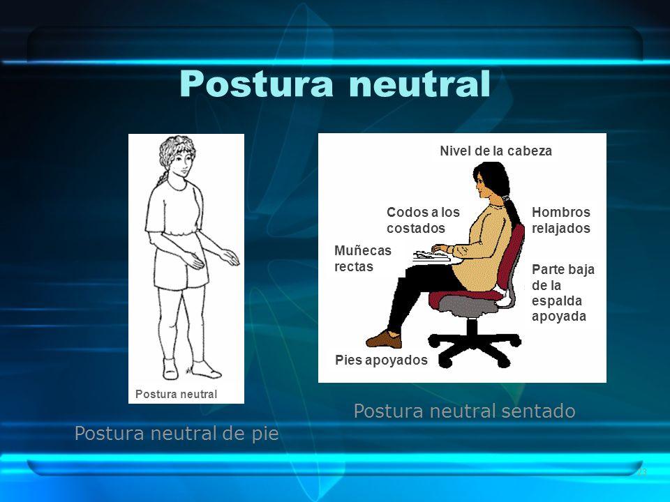 23 Postura neutral Postura neutral de pie Postura neutral sentado Postura neutral Nivel de la cabeza Codos a los costados Muñecas rectas Pies apoyados Hombros relajados Parte baja de la espalda apoyada