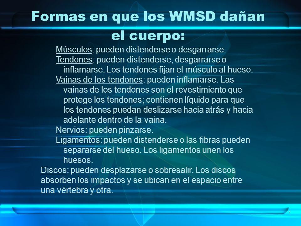 Formas en que los WMSD dañan el cuerpo: 7 Músculos: pueden distenderse o desgarrarse. Tendones: pueden distenderse, desgarrarse o inflamarse. Los tend