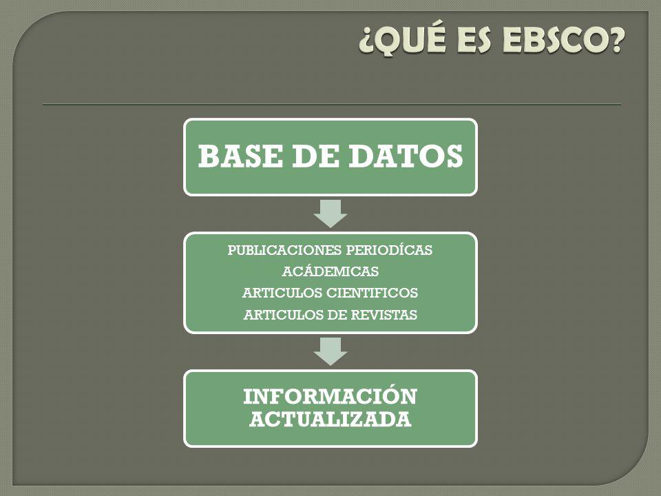 BASE DE DATOS PUBLICACIONES PERIODÍCAS ACÁDEMICAS ARTICULOS CIENTIFICOS ARTICULOS DE REVISTAS INFORMACIÓN ACTUALIZADA