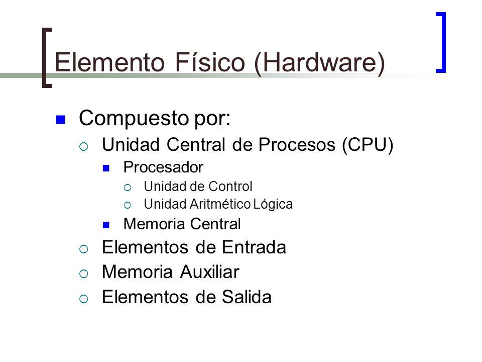 Elemento Físico (Hardware) Compuesto por: Unidad Central de Procesos (CPU) Procesador Unidad de Control Unidad Aritmético Lógica Memoria Central Eleme