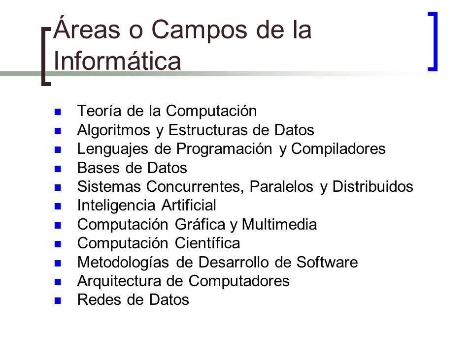 Áreas o Campos de la Informática Teoría de la Computación Algoritmos y Estructuras de Datos Lenguajes de Programación y Compiladores Bases de Datos Si