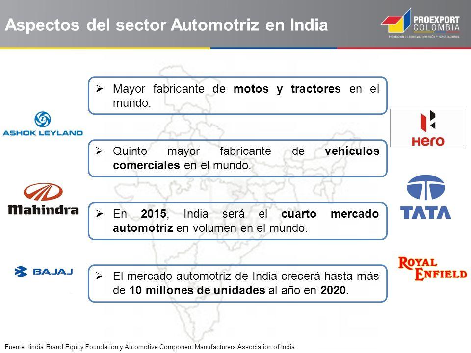Quinto mayor fabricante de vehículos comerciales en el mundo. Mayor fabricante de motos y tractores en el mundo. El mercado automotriz de India crecer