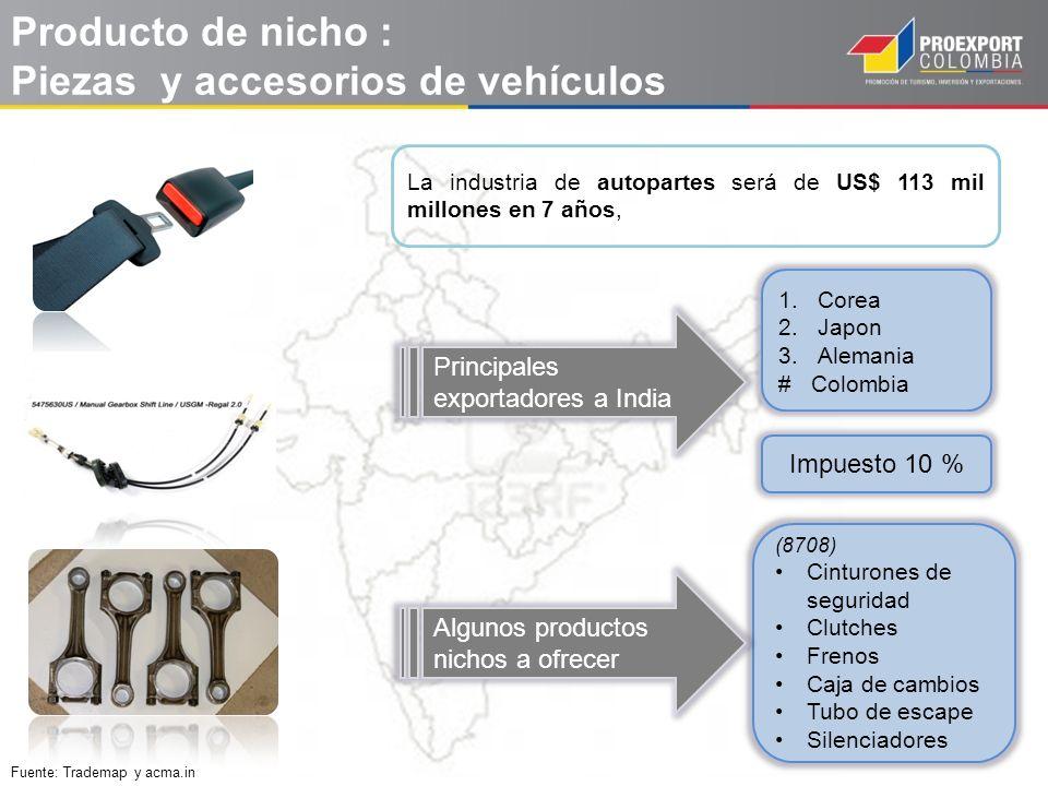 Producto de nicho : Piezas y accesorios de vehículos (8708) Cinturones de seguridad Clutches Frenos Caja de cambios Tubo de escape Silenciadores Fuent