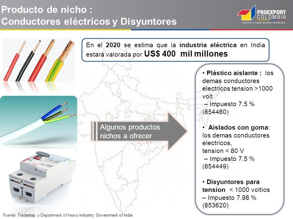 Producto de nicho : Conductores eléctricos y Disyuntores Plástico aislante : los demas conductores electricos tension >1000 volt – Impuesto 7.5 % (854