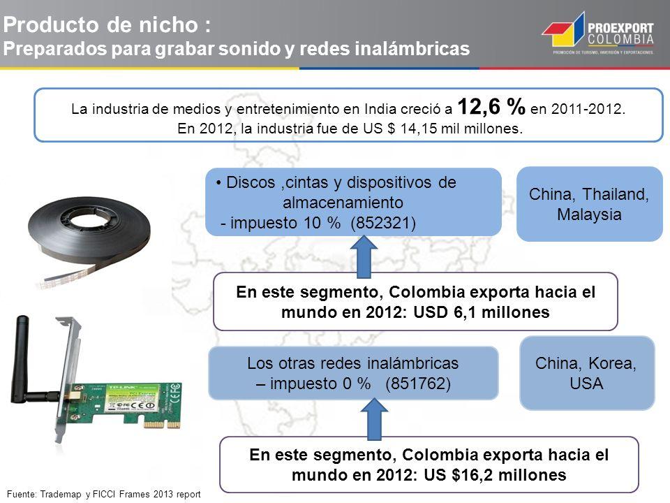Producto de nicho : Preparados para grabar sonido y redes inalámbricas Fuente: Trademap y FICCI Frames 2013 report Discos,cintas y dispositivos de alm