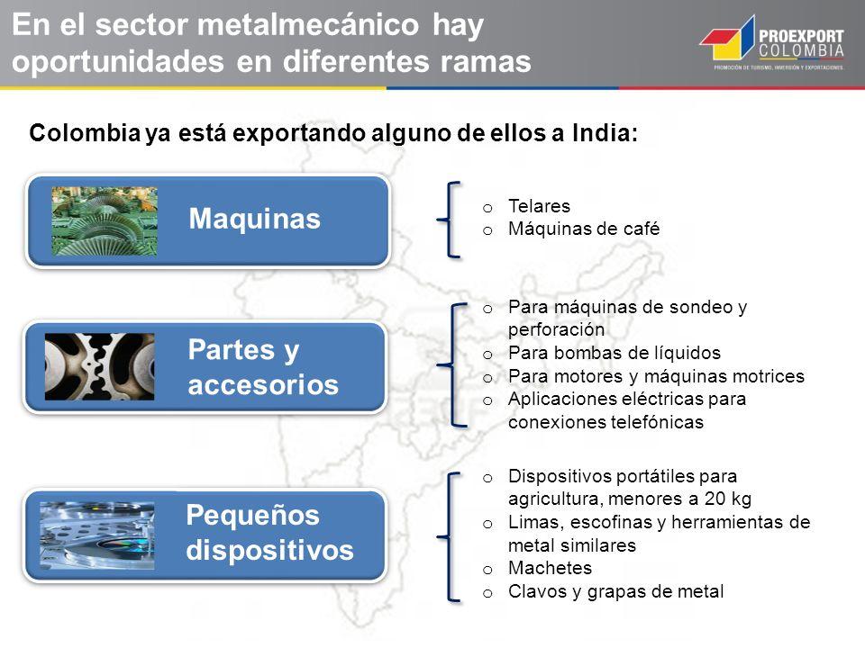 En el sector metalmecánico hay oportunidades en diferentes ramas Maquinas Partes y accesorios Pequeños dispositivos o Telares o Máquinas de café o Par
