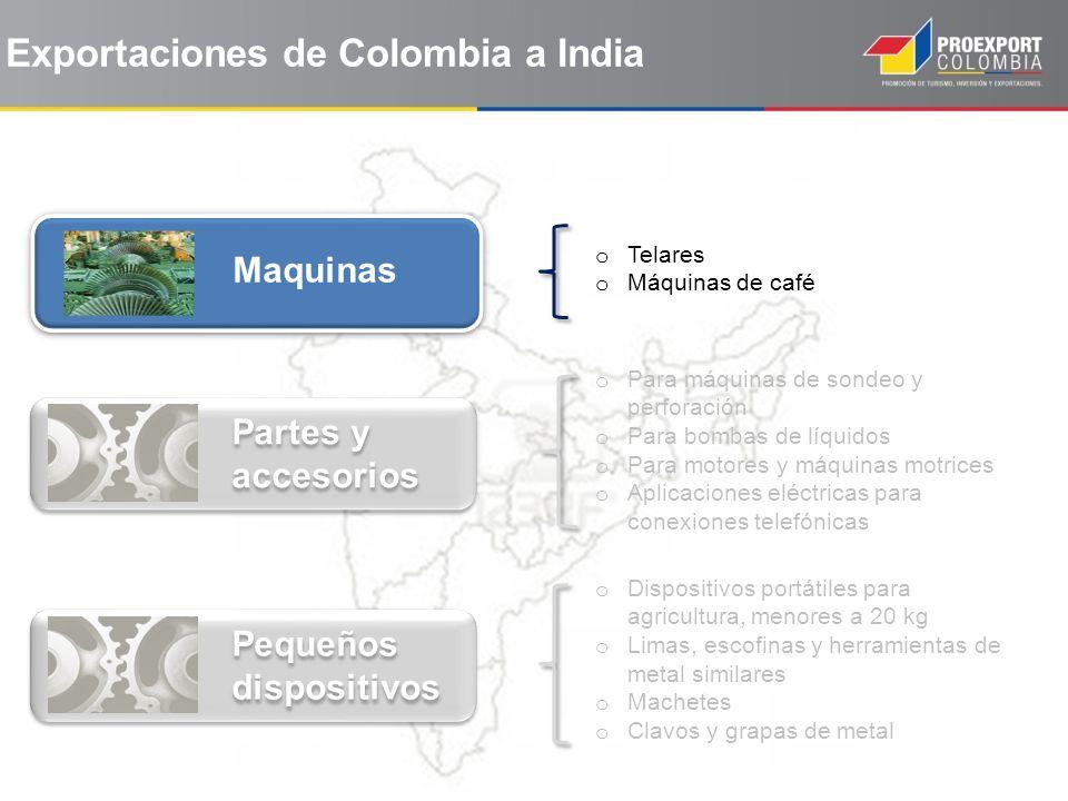 Exportaciones de Colombia a India Partes y accesorios o Telares o Máquinas de café o Para máquinas de sondeo y perforación o Para bombas de líquidos o