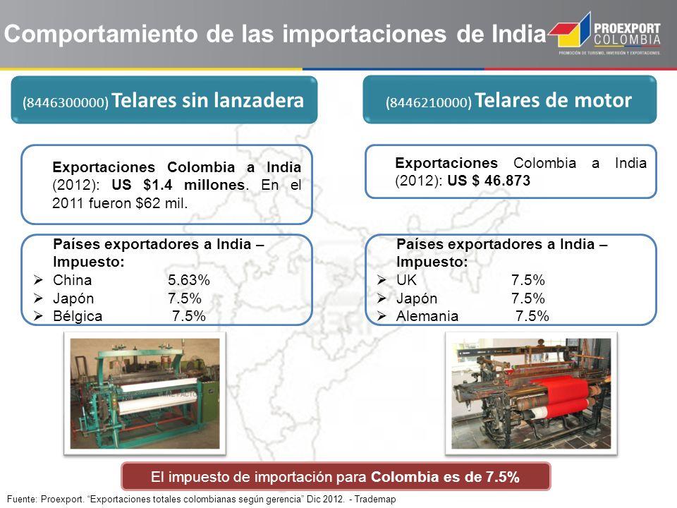 Fuente: Proexport. Exportaciones totales colombianas según gerencia Dic 2012. - Trademap (8446300000) Telares sin lanzadera Exportaciones Colombia a I