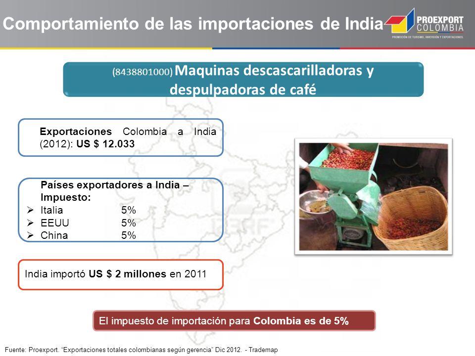 Fuente: Proexport. Exportaciones totales colombianas según gerencia Dic 2012. - Trademap (8438801000) Maquinas descascarilladoras y despulpadoras de c