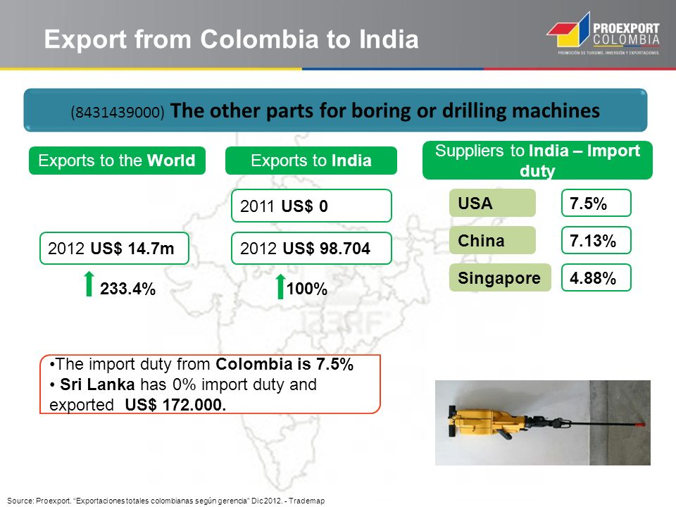 Export from Colombia to India Source: Proexport. Exportaciones totales colombianas según gerencia Dic 2012. - Trademap (8431439000) The other parts fo