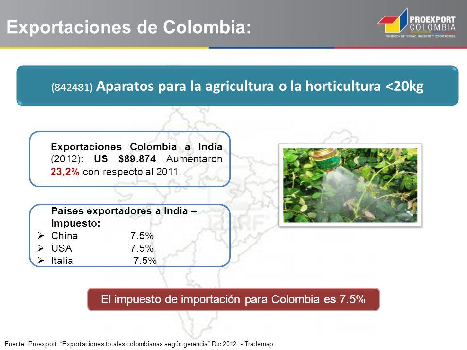 Exportaciones de Colombia: Fuente: Proexport. Exportaciones totales colombianas según gerencia Dic 2012. - Trademap (842481) Aparatos para la agricult