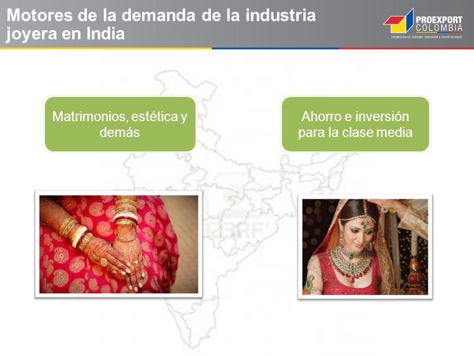 Motores de la demanda de la industria joyera en India Matrimonios, estética y demás Ahorro e inversión para la clase media