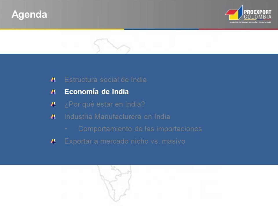 Agenda Estructura social de India Economía de India ¿Por qué estar en India? Industria Manufacturera en India Comportamiento de las importaciones Expo
