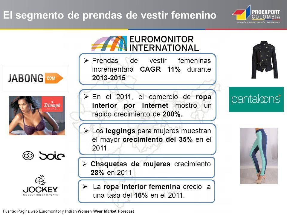 En el 2011, el comercio de ropa interior por internet mostró un rápido crecimiento de 200%. Los leggings para mujeres muestran el mayor crecimiento de