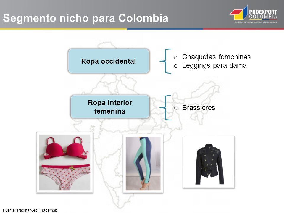 Segmento nicho para Colombia Fuente: Pagina web. Trademap Ropa interior femenina Ropa occidental o Chaquetas femeninas o Leggings para dama o Brassier