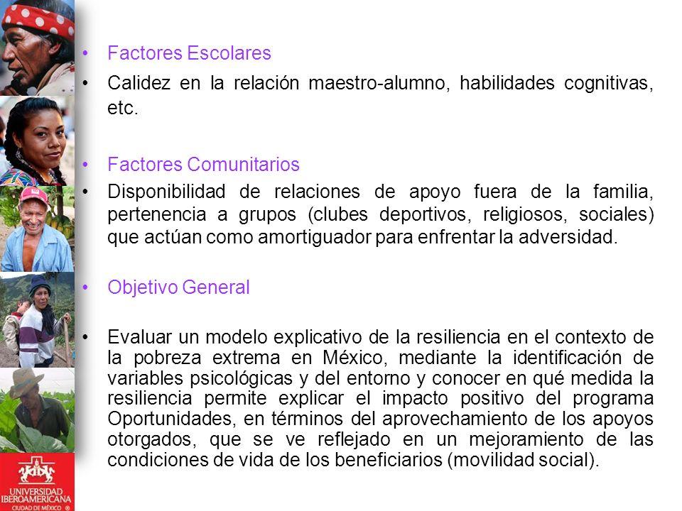 Factores Escolares Calidez en la relación maestro-alumno, habilidades cognitivas, etc. Factores Comunitarios Disponibilidad de relaciones de apoyo fue