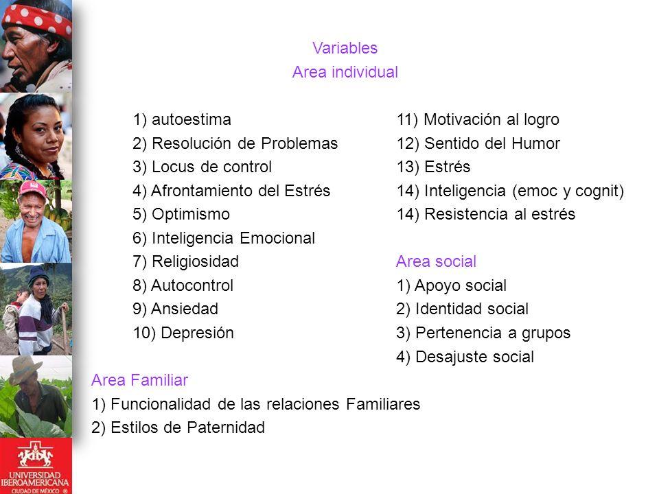 Variables Area individual 1) autoestima11) Motivación al logro 2) Resolución de Problemas12) Sentido del Humor 3) Locus de control13) Estrés 4) Afront