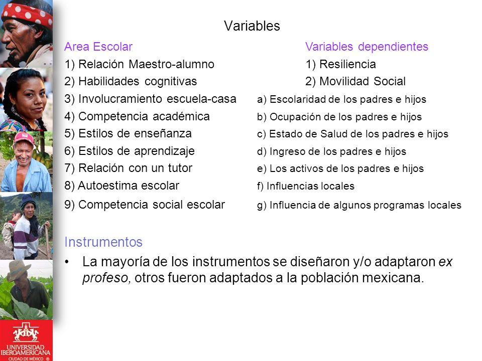 Variables Area EscolarVariables dependientes 1) Relación Maestro-alumno1) Resiliencia 2) Habilidades cognitivas2) Movilidad Social 3) Involucramiento