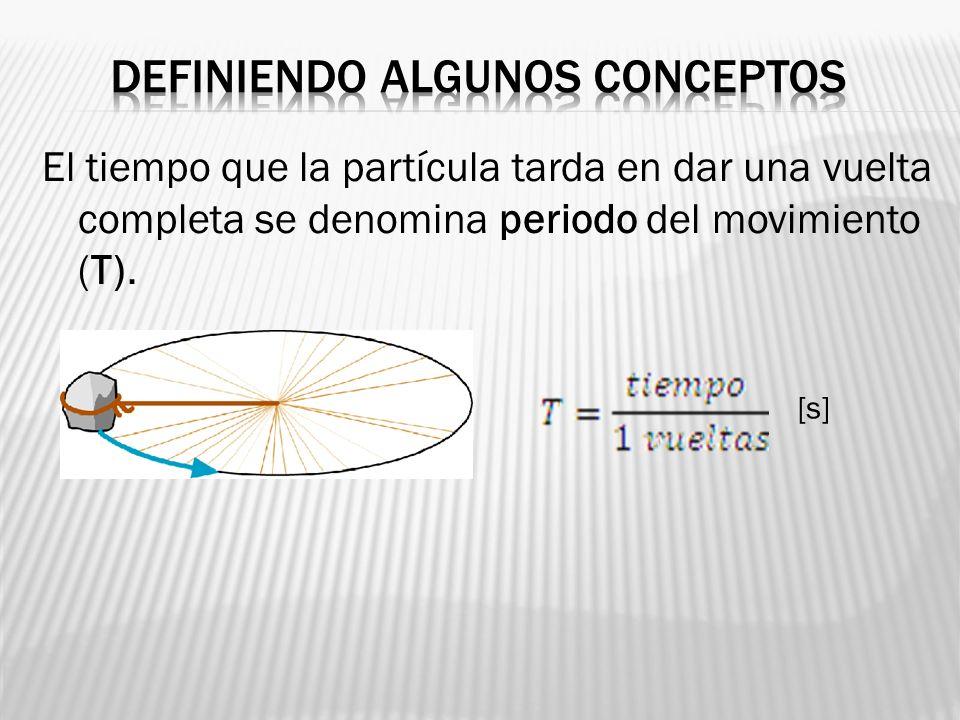 El tiempo que la partícula tarda en dar una vuelta completa se denomina periodo del movimiento (T). [s]