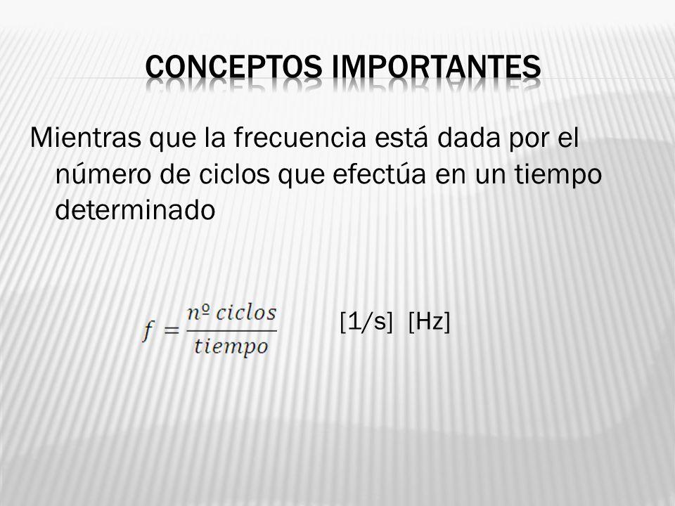Mientras que la frecuencia está dada por el número de ciclos que efectúa en un tiempo determinado [1/s][Hz]