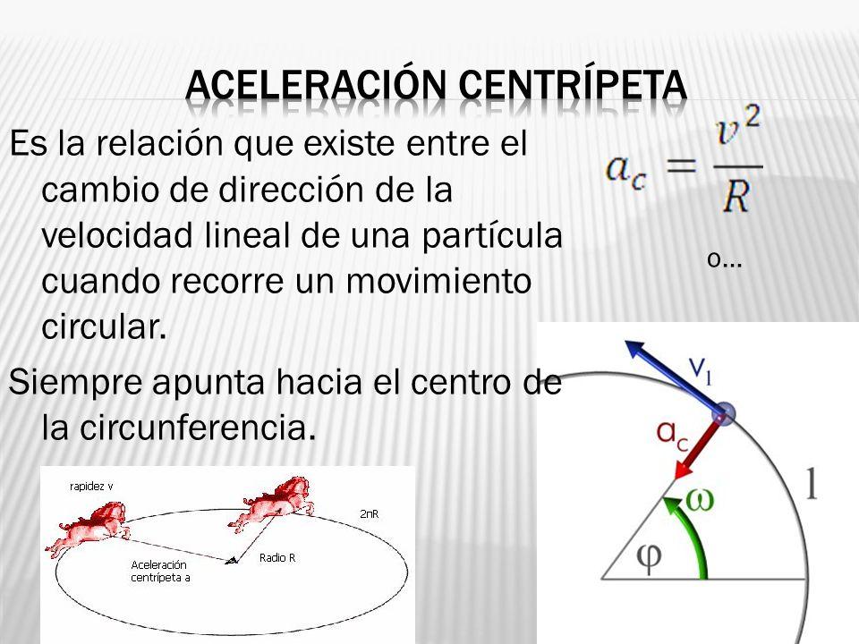 Es la relación que existe entre el cambio de dirección de la velocidad lineal de una partícula cuando recorre un movimiento circular. Siempre apunta h