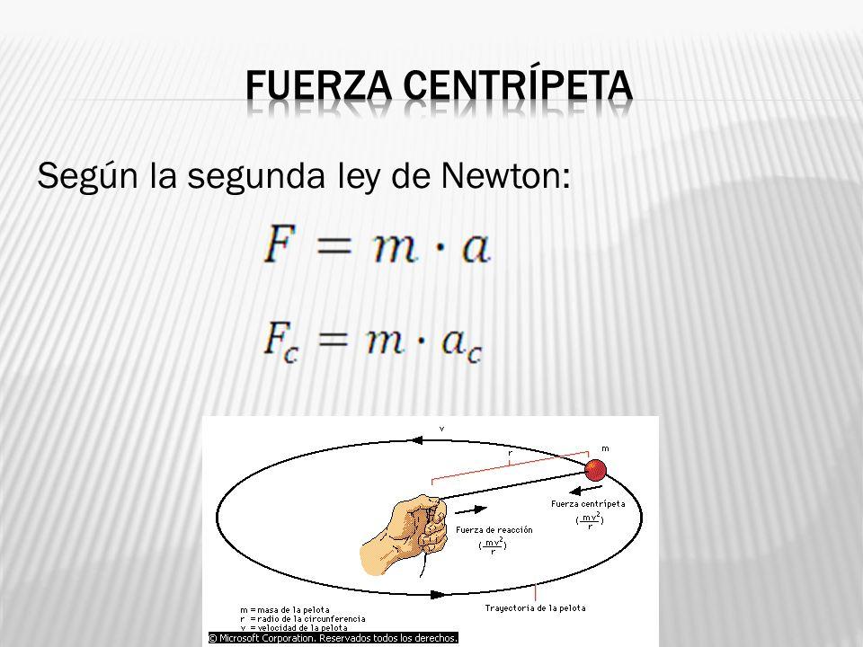 Según la segunda ley de Newton: