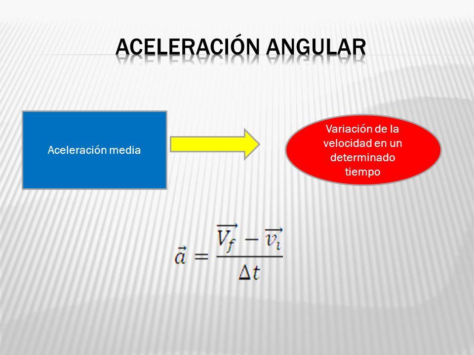 Aceleración media Variación de la velocidad en un determinado tiempo