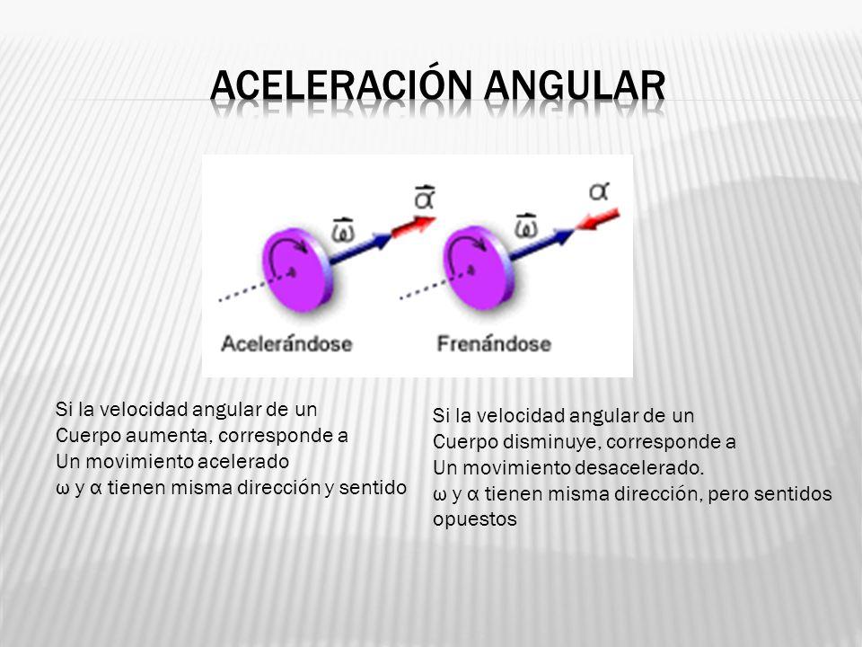 Si la velocidad angular de un Cuerpo aumenta, corresponde a Un movimiento acelerado ω y α tienen misma dirección y sentido Si la velocidad angular de