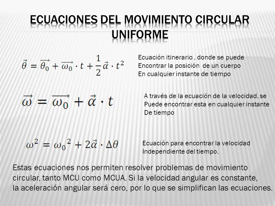 Ecuación itinerario, donde se puede Encontrar la posición de un cuerpo En cualquier instante de tiempo A través de la ecuación de la velocidad, se Pue