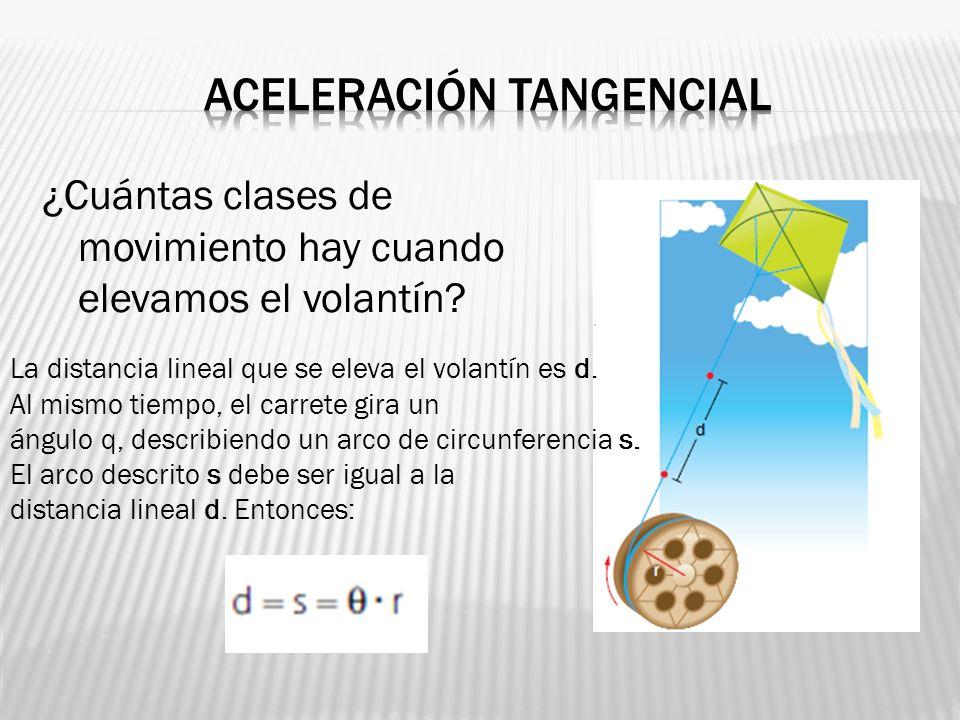 ¿Cuántas clases de movimiento hay cuando elevamos el volantín? La distancia lineal que se eleva el volantín es d. Al mismo tiempo, el carrete gira un
