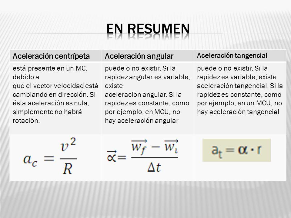 Aceleración centrípetaAceleración angular Aceleración tangencial está presente en un MC, debido a que el vector velocidad está cambiando en dirección.