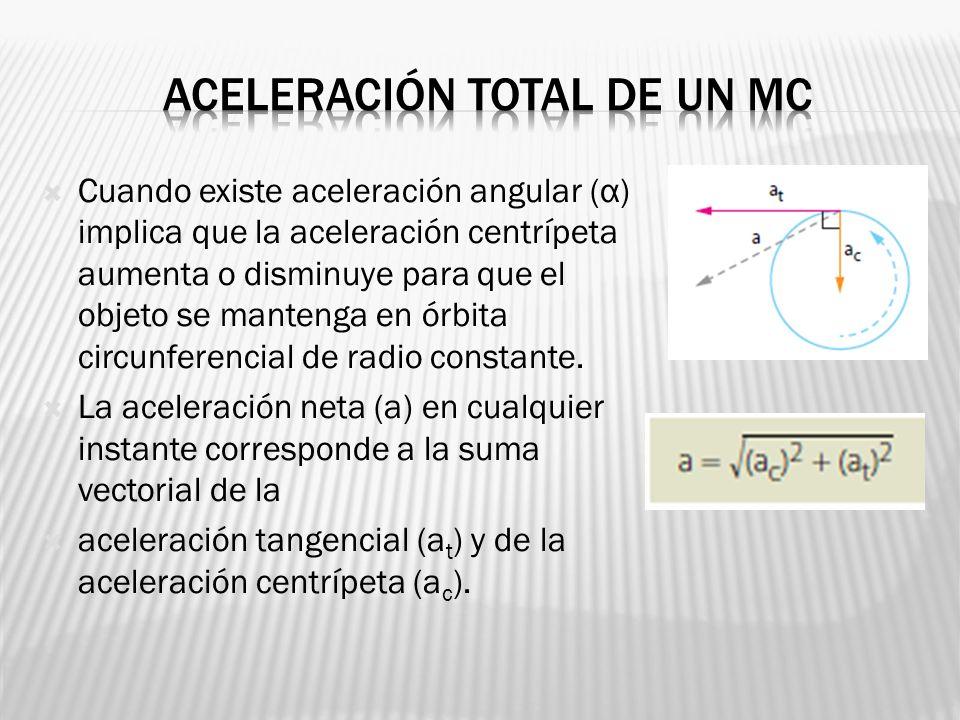 Cuando existe aceleración angular (α) implica que la aceleración centrípeta aumenta o disminuye para que el objeto se mantenga en órbita circunferenci