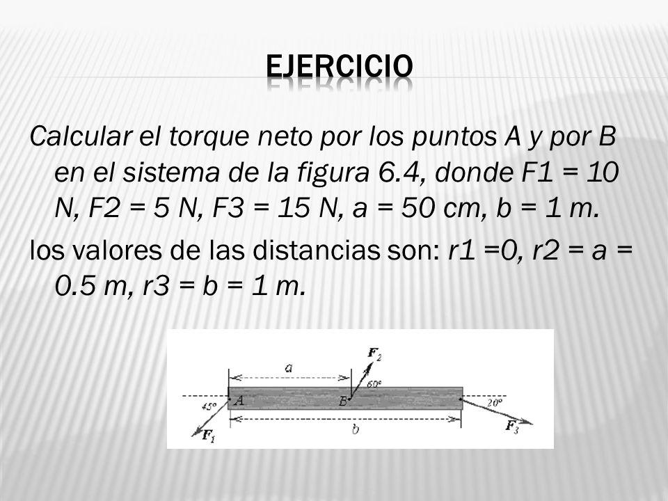 Calcular el torque neto por los puntos A y por B en el sistema de la figura 6.4, donde F1 = 10 N, F2 = 5 N, F3 = 15 N, a = 50 cm, b = 1 m. los valores