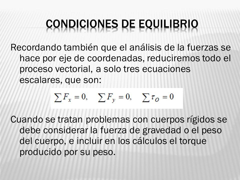 Recordando también que el análisis de la fuerzas se hace por eje de coordenadas, reduciremos todo el proceso vectorial, a solo tres ecuaciones escalar