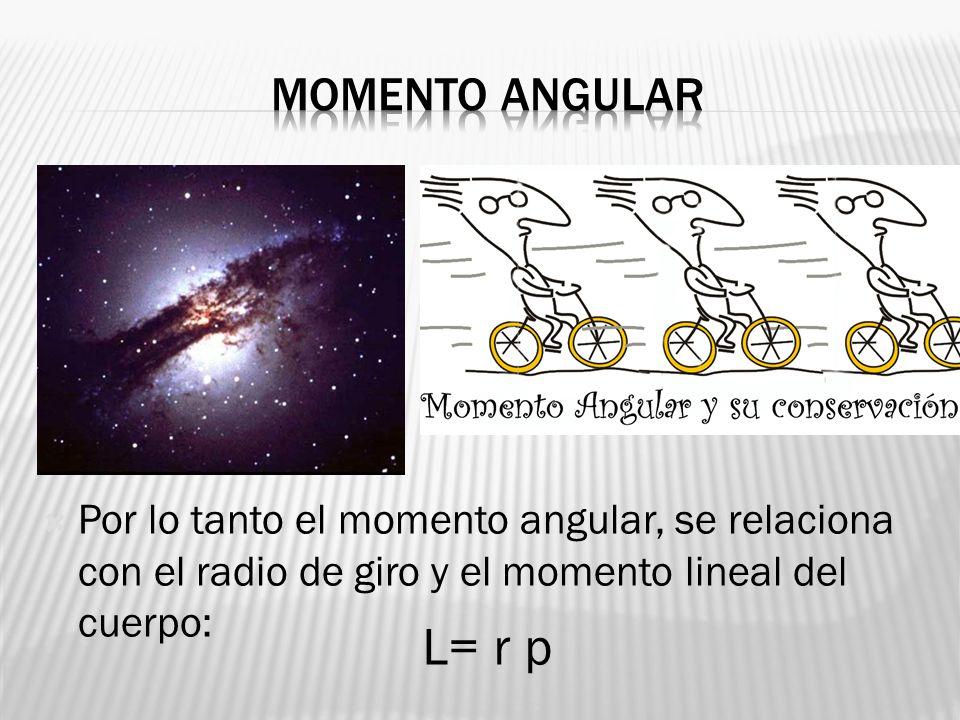 Por lo tanto el momento angular, se relaciona con el radio de giro y el momento lineal del cuerpo: L= r p