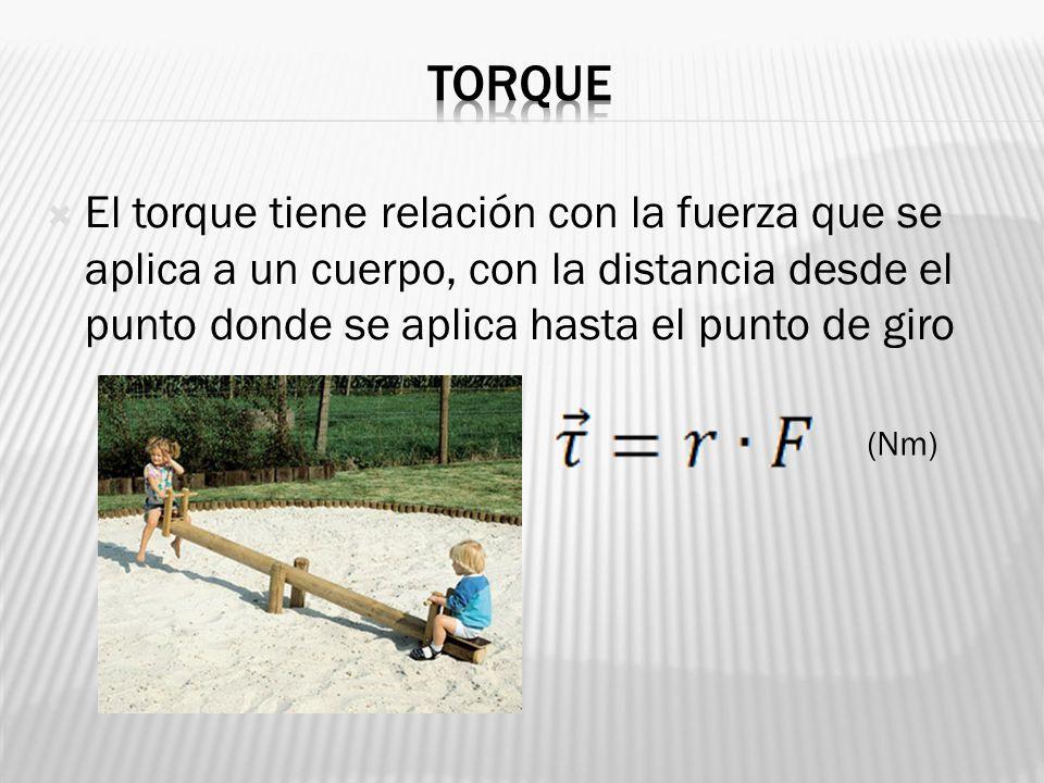 El torque tiene relación con la fuerza que se aplica a un cuerpo, con la distancia desde el punto donde se aplica hasta el punto de giro (Nm)