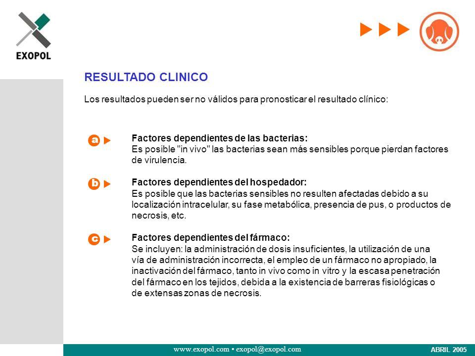www.exopol.com exopol@exopol.com ABRIL 2005 Factores dependientes de las bacterias: Es posible
