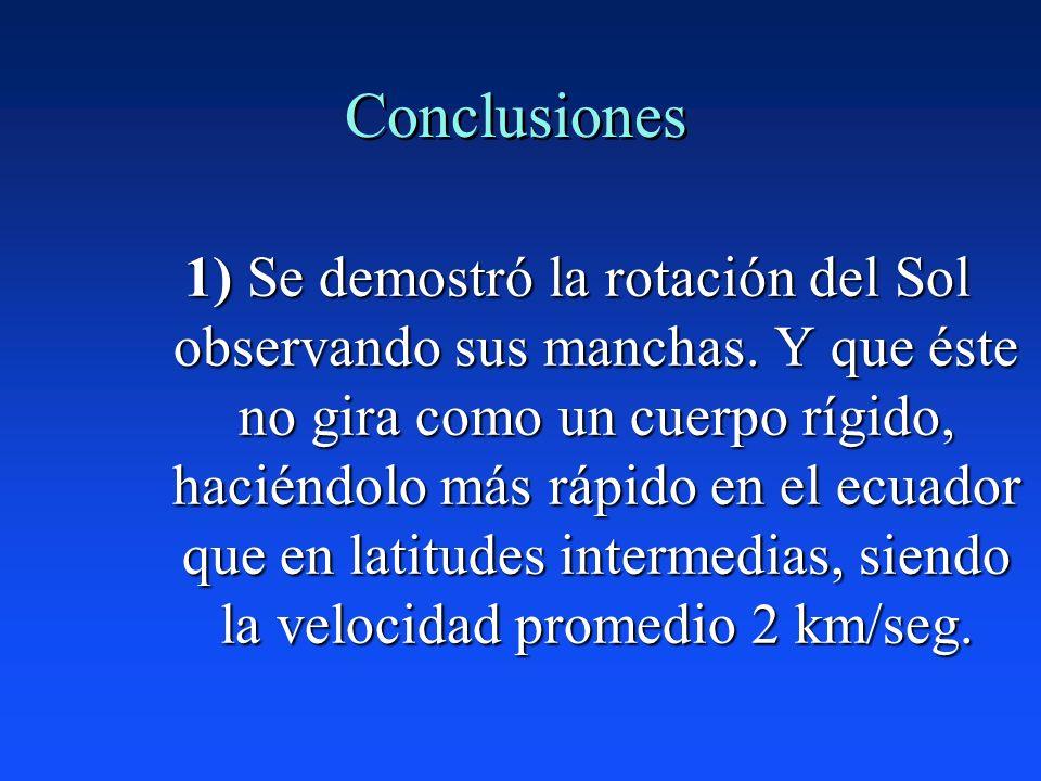 Resultado final Cerca del ecuador: -Para una latitud de 12º llegamos a un valor de 25,23 d. En latitudes medias: -A 37º de latitud resultó ser de 26,9