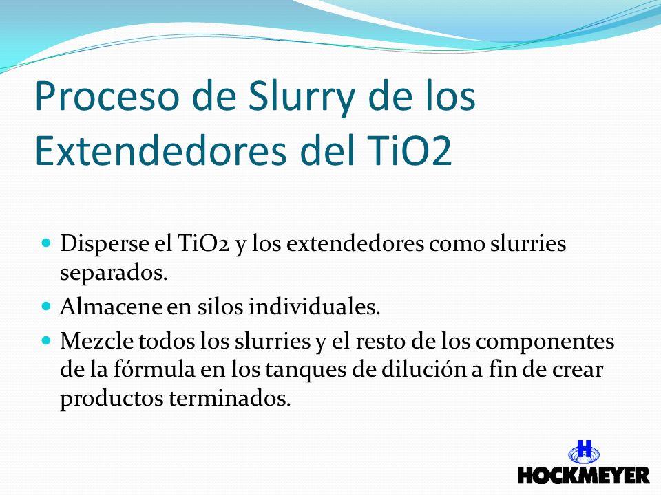 Proceso de Slurry de los Extendedores del TiO2 Disperse el TiO2 y los extendedores como slurries separados. Almacene en silos individuales. Mezcle tod